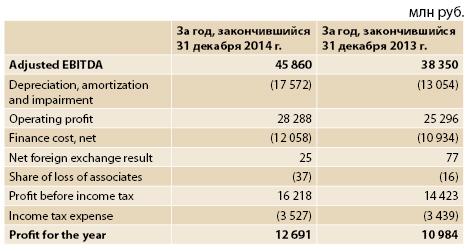 протокол аттестационной комиссии на соответствие занимаемой должности